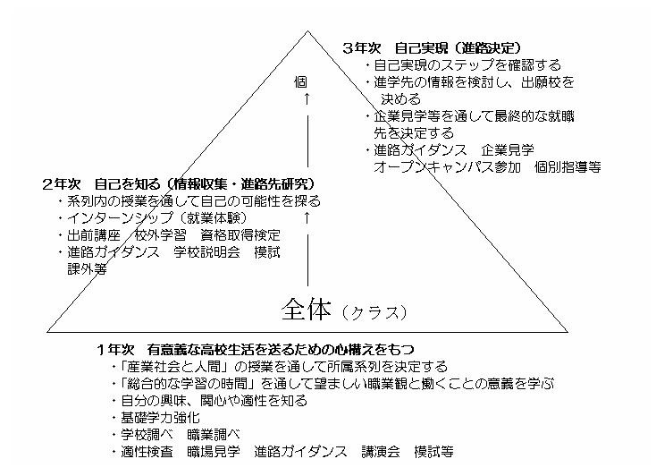 sinro_01