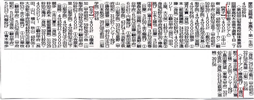 山日160508陸上(県高校総体兼関東高校大会予選)