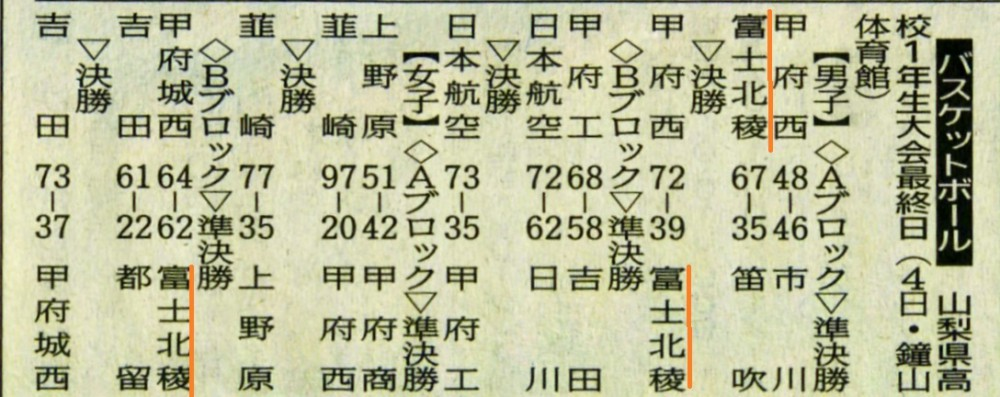 山日160905バスケ (県高校1年生大会)